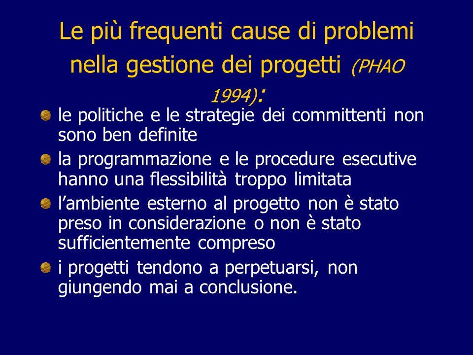 Le più frequenti cause di problemi nella gestione dei progetti (PHAO 1994) : le politiche e le strategie dei committenti non sono ben definite la prog