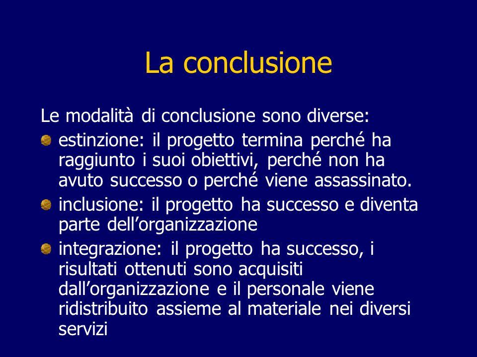 La conclusione Le modalità di conclusione sono diverse: estinzione: il progetto termina perché ha raggiunto i suoi obiettivi, perché non ha avuto succ