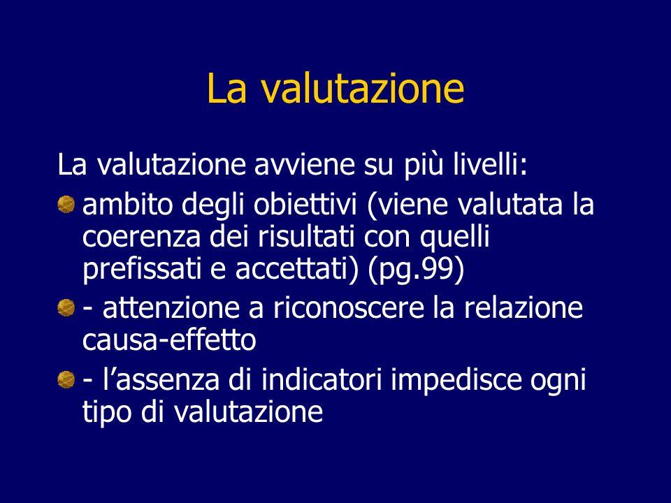 La valutazione La valutazione avviene su più livelli: ambito degli obiettivi (viene valutata la coerenza dei risultati con quelli prefissati e accetta