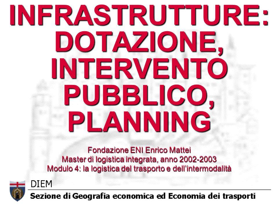 INFRASTRUTTURE: DOTAZIONE, INTERVENTO PUBBLICO, PLANNING Fondazione ENI Enrico Mattei Master di logistica integrata, anno 2002-2003 Modulo 4: la logis