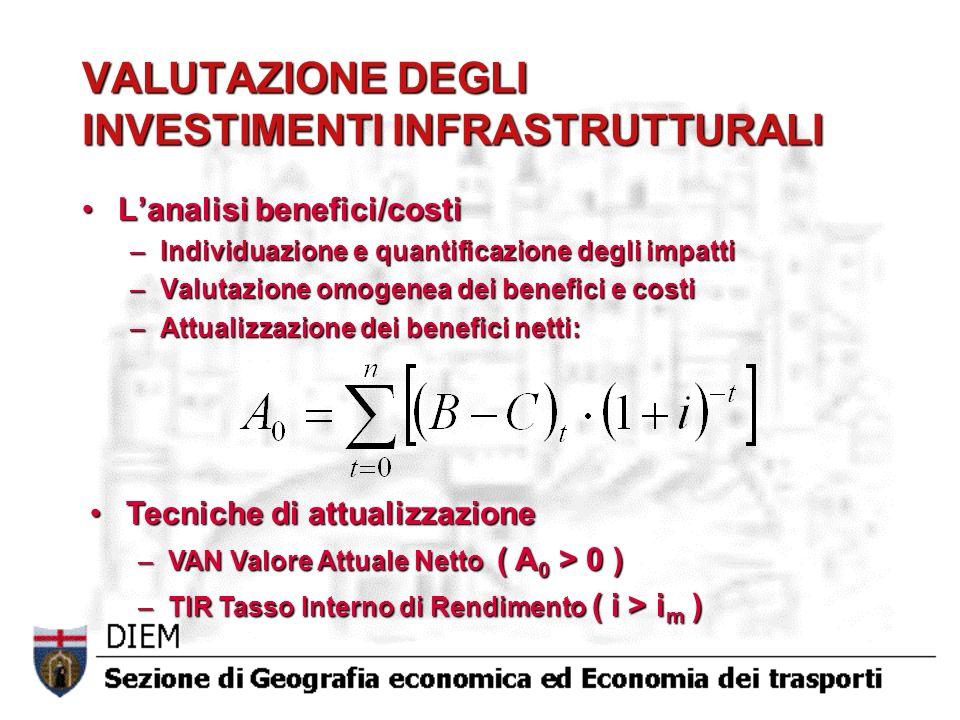 VALUTAZIONE DEGLI INVESTIMENTI INFRASTRUTTURALI Lanalisi benefici/costiLanalisi benefici/costi –Individuazione e quantificazione degli impatti –Valuta