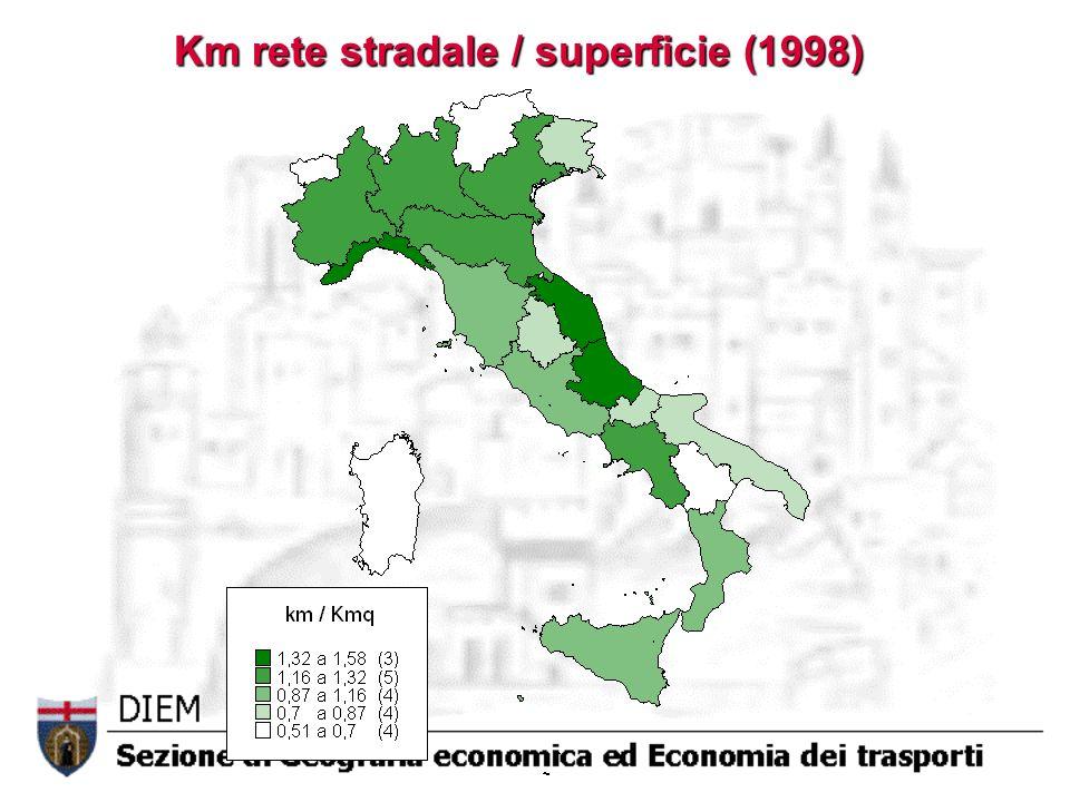 Km rete stradale / popolazione (1998)