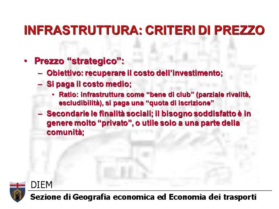 INFRASTRUTTURA: CRITERI DI PREZZO Prezzo strategico:Prezzo strategico: –Obiettivo: recuperare il costo dellinvestimento; –Si paga il costo medio; Rati