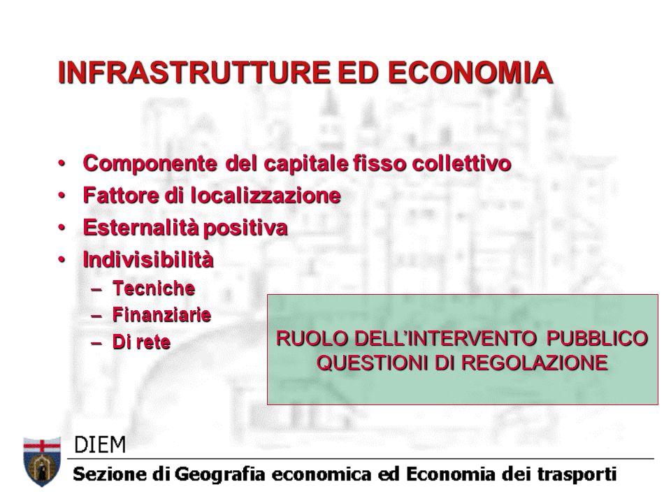 INFRASTRUTTURE ED ECONOMIA Componente del capitale fisso collettivoComponente del capitale fisso collettivo Fattore di localizzazioneFattore di locali