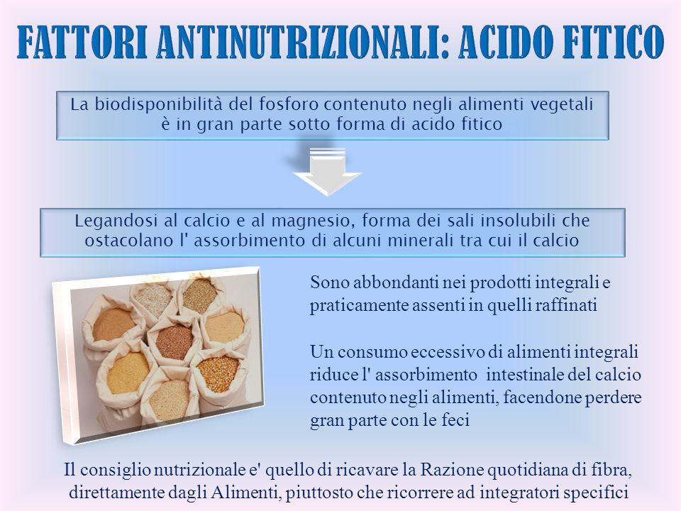 La biodisponibilità del fosforo contenuto negli alimenti vegetali è in gran parte sotto forma di acido fitico Legandosi al calcio e al magnesio, forma