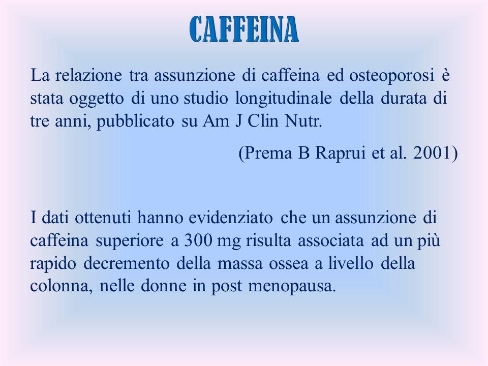 La relazione tra assunzione di caffeina ed osteoporosi è stata oggetto di uno studio longitudinale della durata di tre anni, pubblicato su Am J Clin N