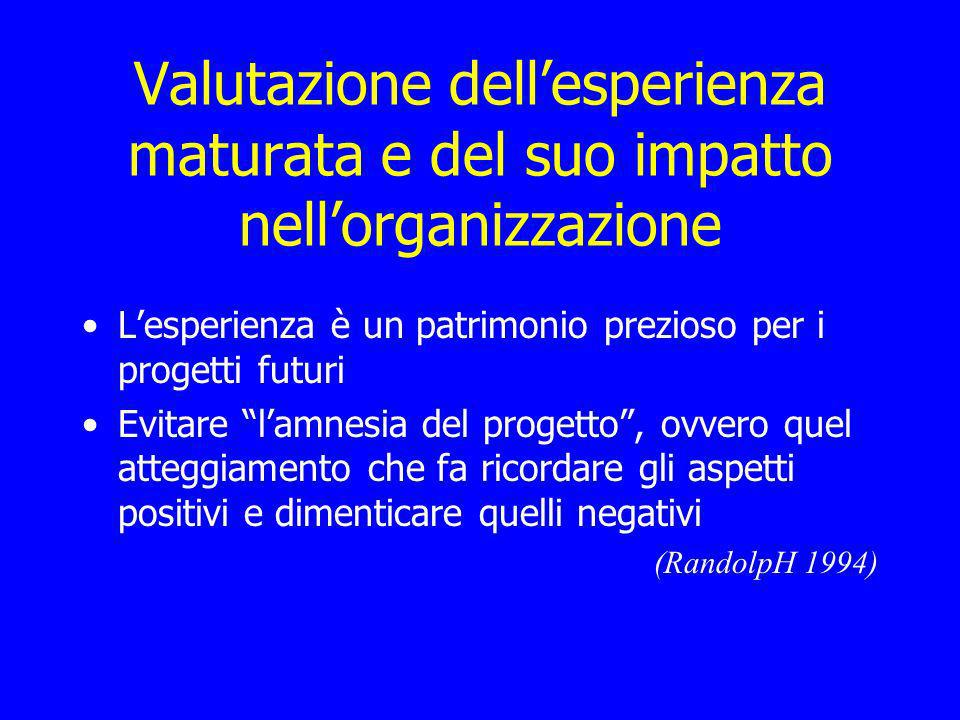 Valutazione dellesperienza maturata e del suo impatto nellorganizzazione Lesperienza è un patrimonio prezioso per i progetti futuri Evitare lamnesia d