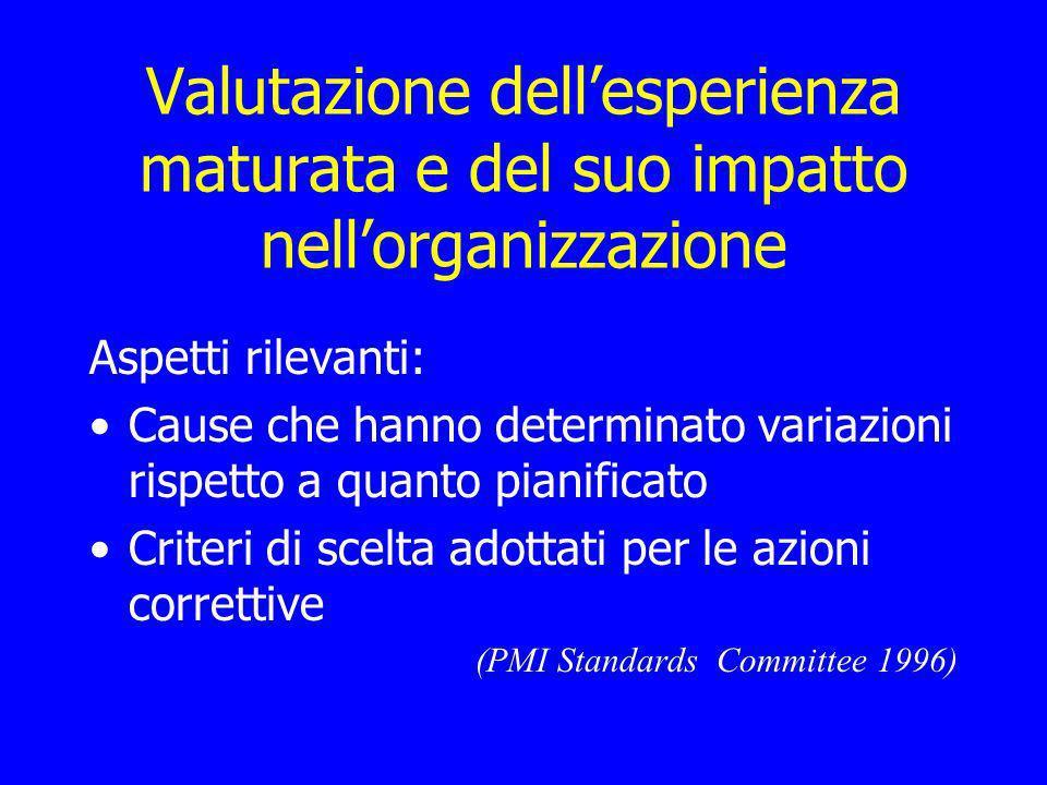Valutazione dellesperienza maturata e del suo impatto nellorganizzazione Aspetti rilevanti: Cause che hanno determinato variazioni rispetto a quanto p