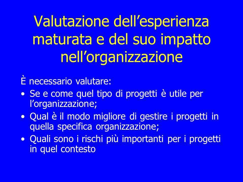 Valutazione dellesperienza maturata e del suo impatto nellorganizzazione È necessario valutare: Se e come quel tipo di progetti è utile per lorganizza