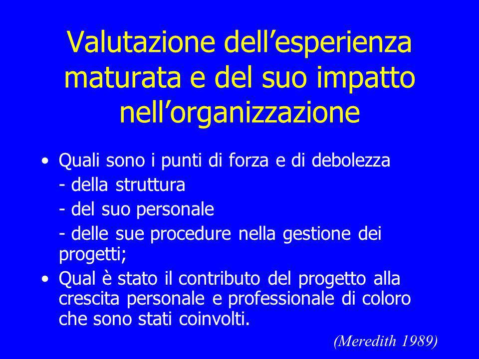 Valutazione dellesperienza maturata e del suo impatto nellorganizzazione Quali sono i punti di forza e di debolezza - della struttura - del suo person