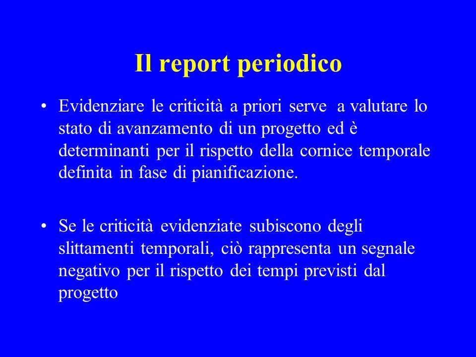 Il report periodico Evidenziare le criticità a priori serve a valutare lo stato di avanzamento di un progetto ed è determinanti per il rispetto della cornice temporale definita in fase di pianificazione.