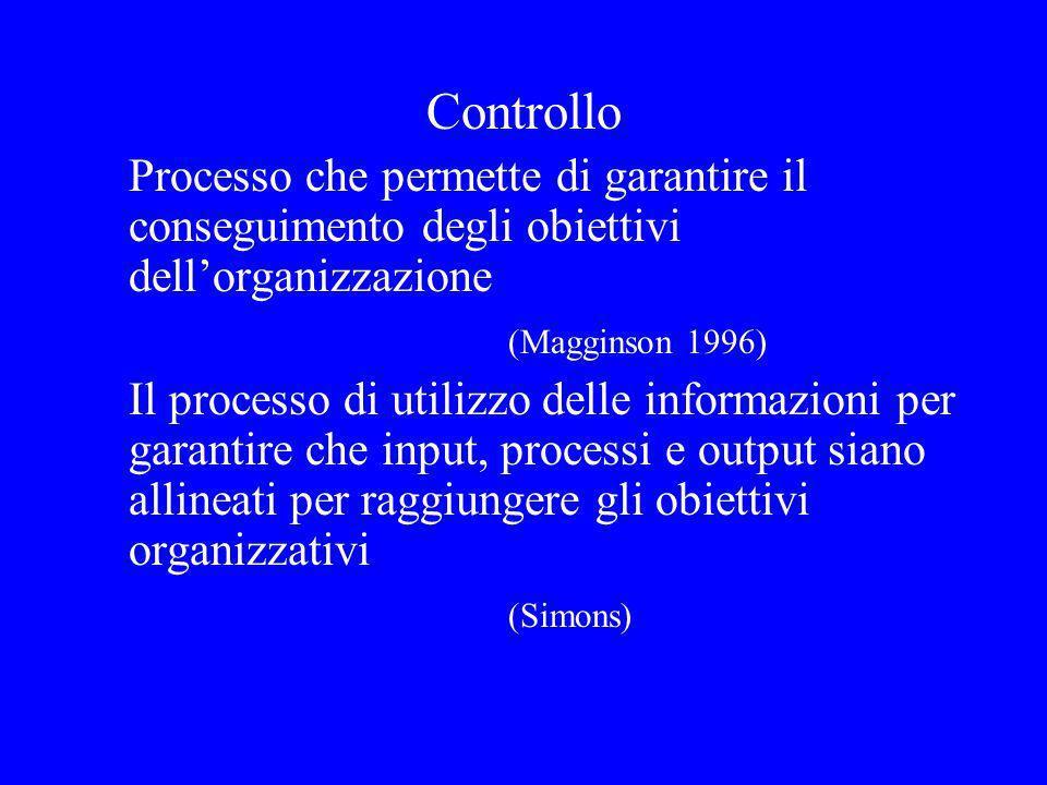 Controllo Processo che permette di garantire il conseguimento degli obiettivi dellorganizzazione (Magginson 1996) Il processo di utilizzo delle informazioni per garantire che input, processi e output siano allineati per raggiungere gli obiettivi organizzativi (Simons)