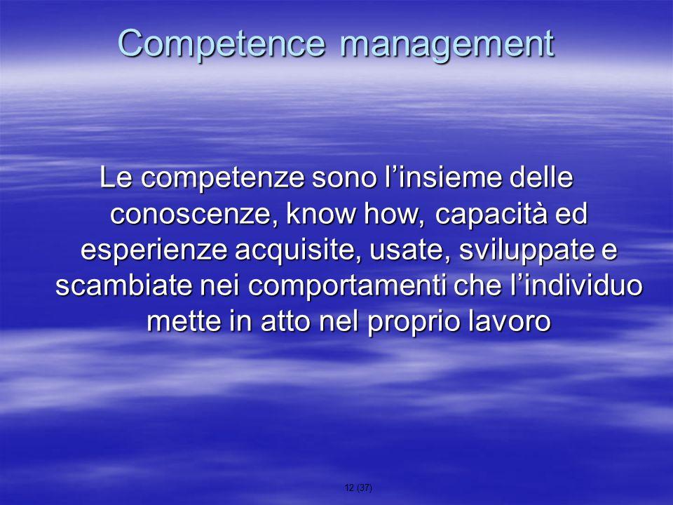 12 (37) Competence management Le competenze sono linsieme delle conoscenze, know how, capacità ed esperienze acquisite, usate, sviluppate e scambiate