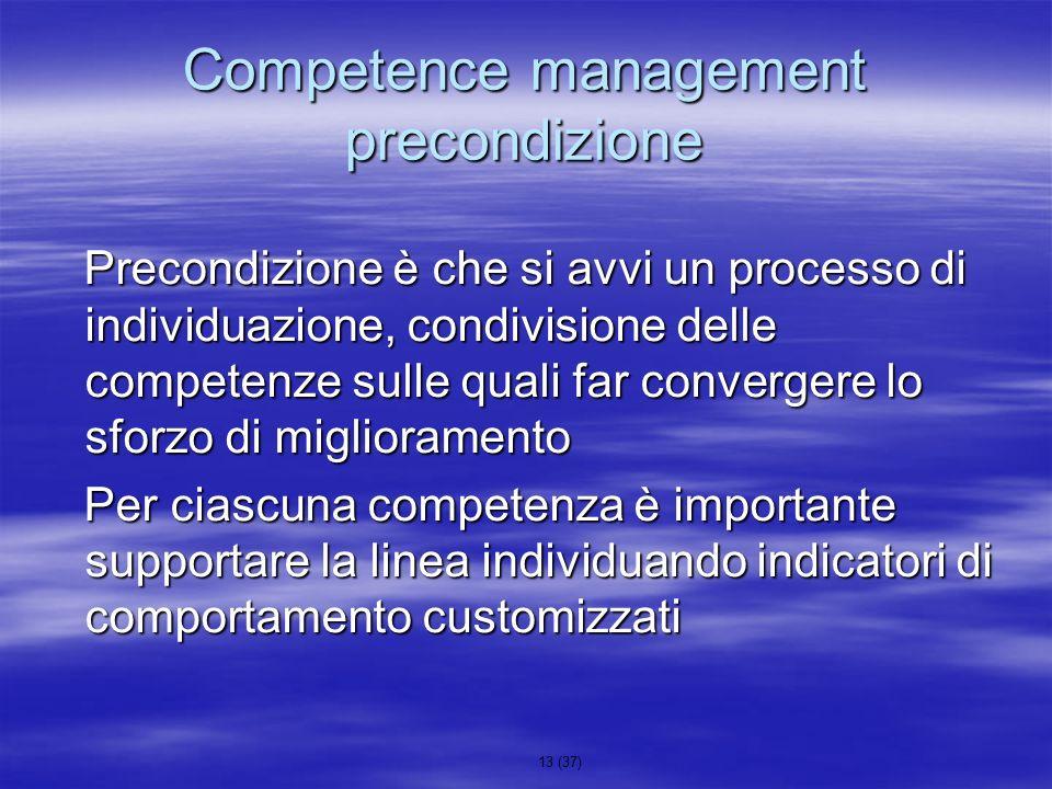 13 (37) Competence management precondizione Precondizione è che si avvi un processo di individuazione, condivisione delle competenze sulle quali far c