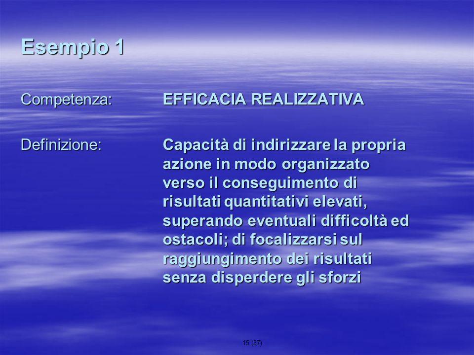 15 (37) Esempio 1 Competenza:EFFICACIA REALIZZATIVA Definizione:Capacità di indirizzare la propria azione in modo organizzato verso il conseguimento d