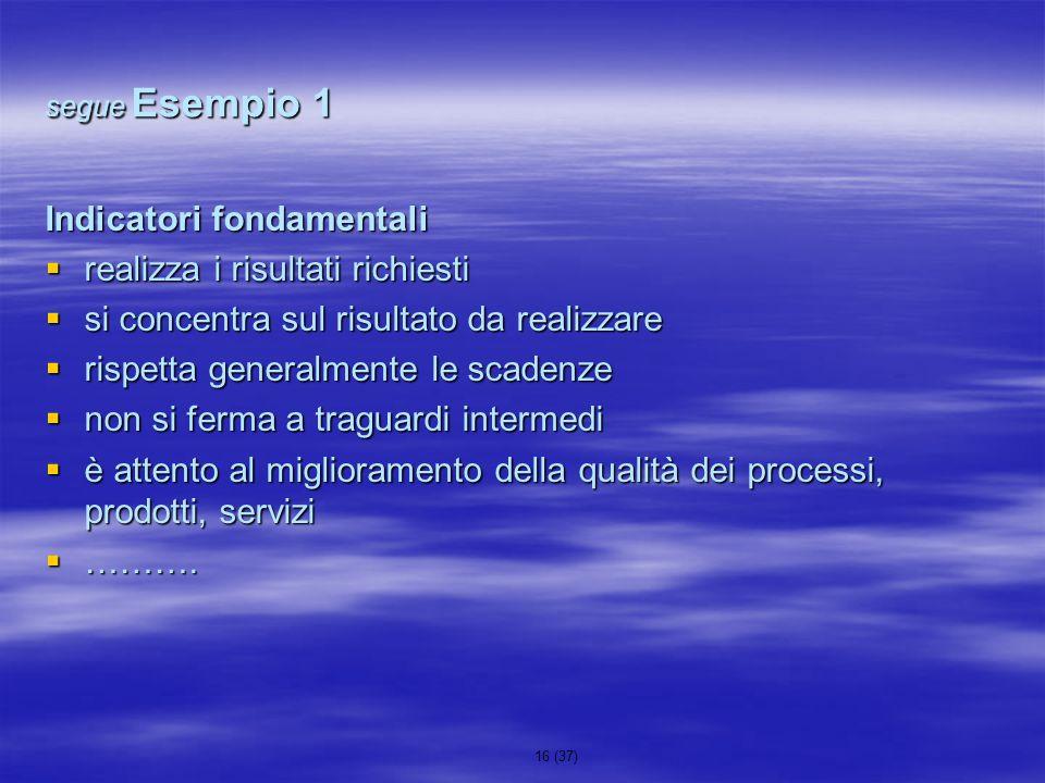 16 (37) segue Esempio 1 Indicatori fondamentali realizza i risultati richiesti realizza i risultati richiesti si concentra sul risultato da realizzare