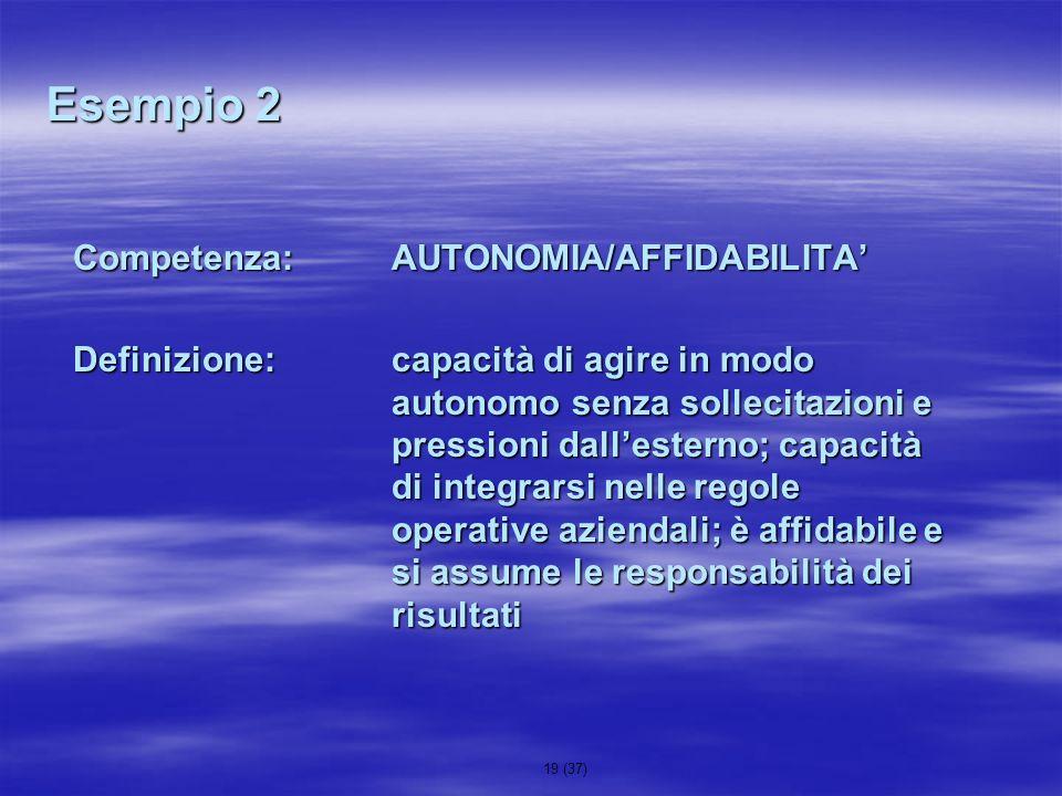 19 (37) Esempio 2 Competenza:AUTONOMIA/AFFIDABILITA Definizione:capacità di agire in modo autonomo senza sollecitazioni e pressioni dallesterno; capac