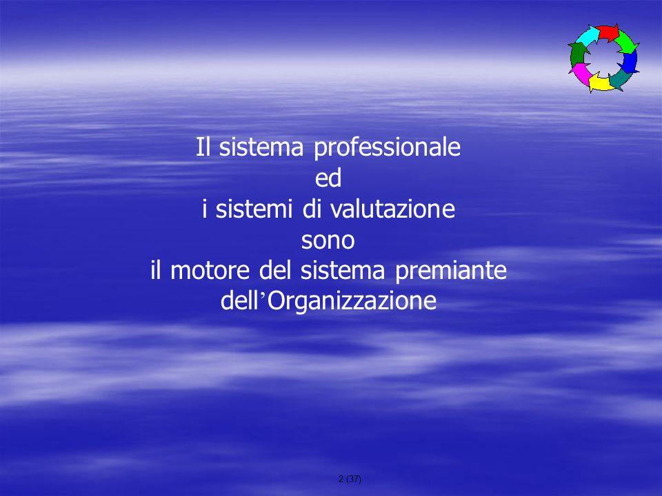 3 (37) Il sistema premiante è il pacchetto di offerta integrata messo a punto per far convergere la capacità contributiva dei singoli sugli obiettivi dellOrganizzazione ed attrarre e far crescere le persone nellOrganizzazione