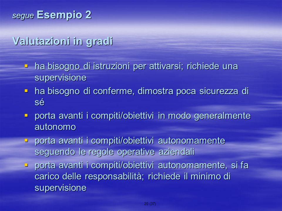 20 (37) segue Esempio 2 Valutazioni in gradi ha bisogno di istruzioni per attivarsi; richiede una supervisione ha bisogno di istruzioni per attivarsi;