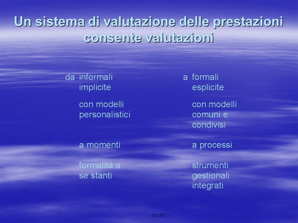 25 (37) Un sistema di valutazione delle prestazioni consente valutazioni