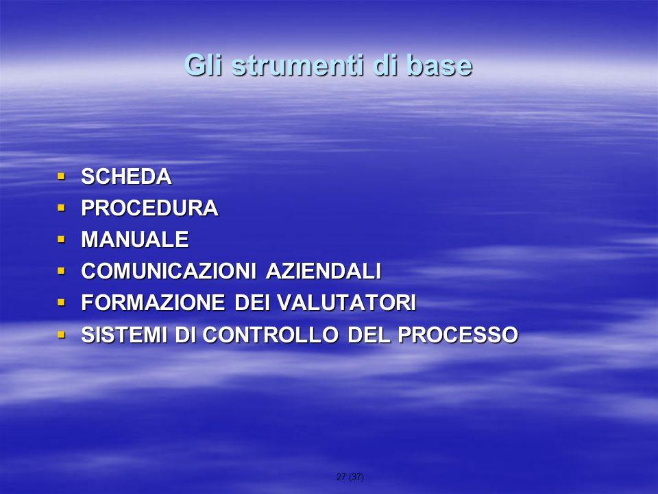 27 (37) Gli strumenti di base SCHEDA SCHEDA PROCEDURA PROCEDURA MANUALE MANUALE COMUNICAZIONI AZIENDALI COMUNICAZIONI AZIENDALI FORMAZIONE DEI VALUTAT