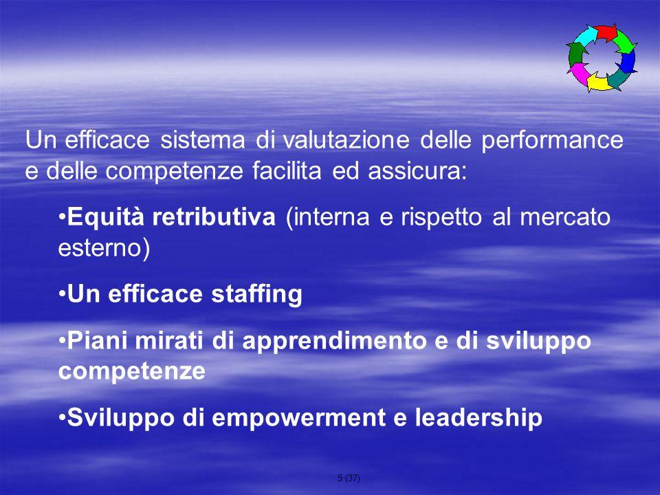 5 (37) Un efficace sistema di valutazione delle performance e delle competenze facilita ed assicura: Equità retributiva (interna e rispetto al mercato