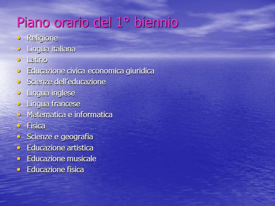 Piano orario del 1° biennio Religione Religione Lingua italiana Lingua italiana Latino Latino Educazione civica economica giuridica Educazione civica