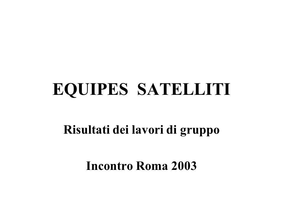 EQUIPES SATELLITI Risultati dei lavori di gruppo Incontro Roma 2003