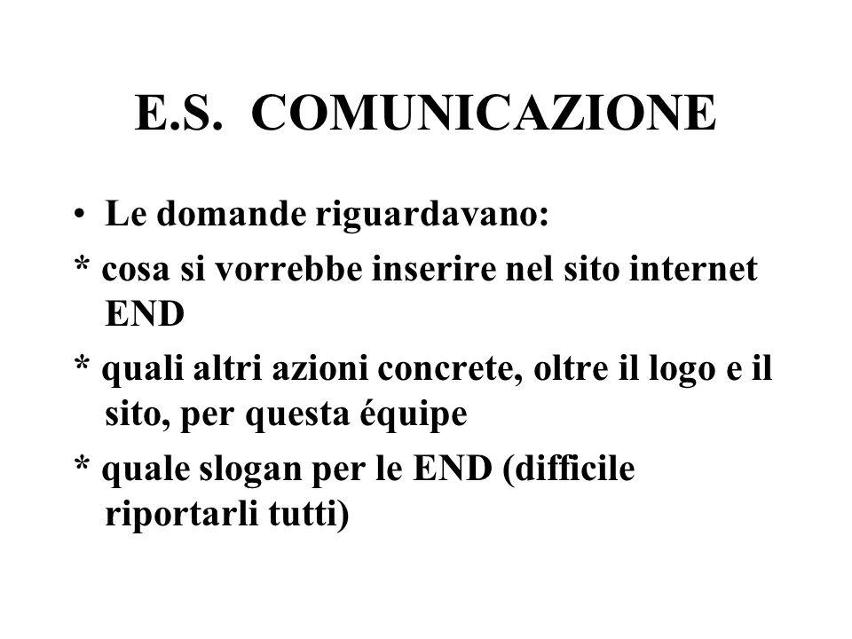 E.S. COMUNICAZIONE Le domande riguardavano: * cosa si vorrebbe inserire nel sito internet END * quali altri azioni concrete, oltre il logo e il sito,