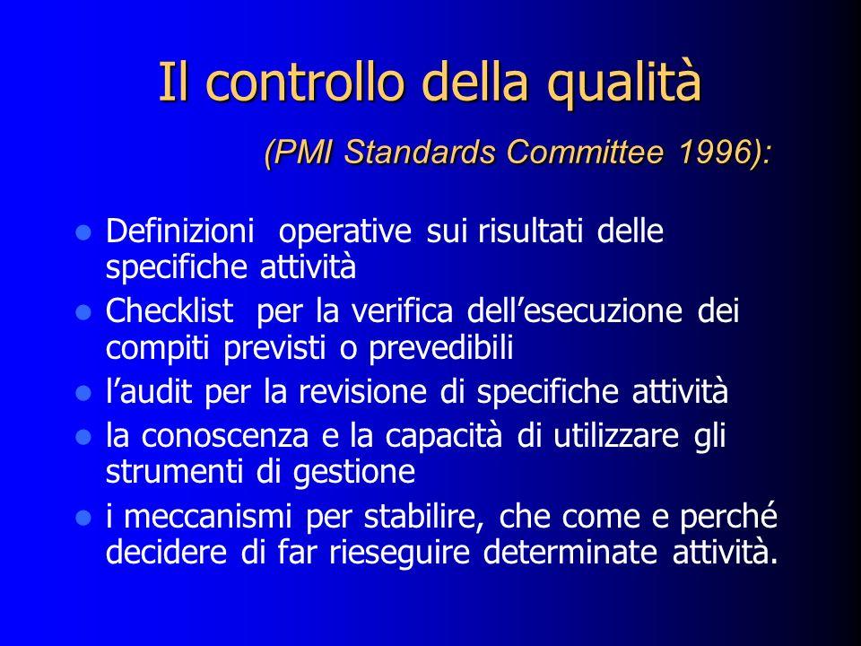 Il controllo della qualità (PMI Standards Committee 1996): Definizioni operative sui risultati delle specifiche attività Checklist per la verifica del