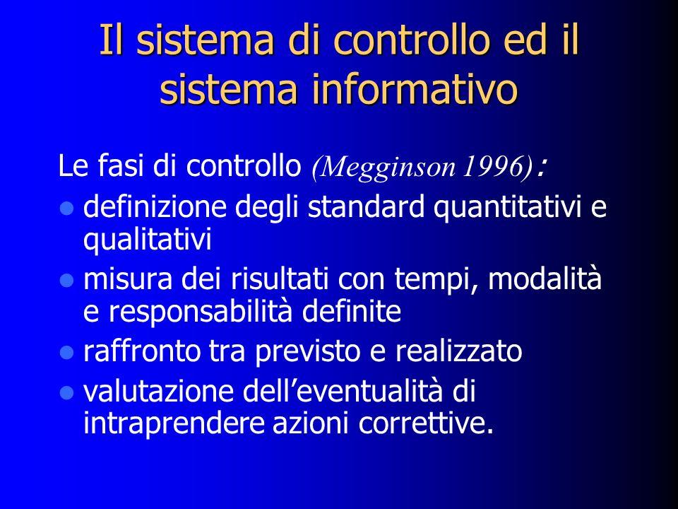 Il sistema di controllo ed il sistema informativo Le fasi di controllo (Megginson 1996) : definizione degli standard quantitativi e qualitativi misura