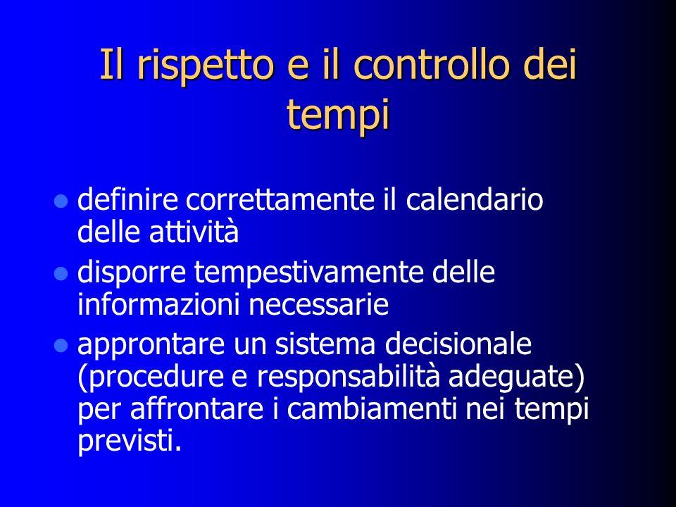 Il rispetto e il controllo dei tempi definire correttamente il calendario delle attività disporre tempestivamente delle informazioni necessarie approntare un sistema decisionale (procedure e responsabilità adeguate) per affrontare i cambiamenti nei tempi previsti.
