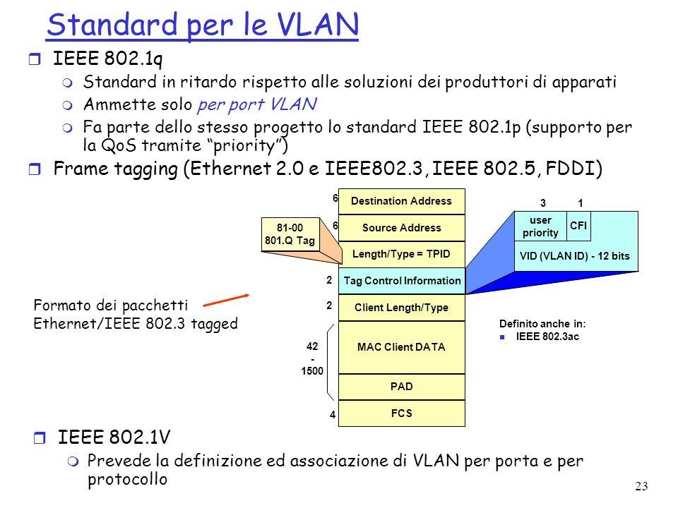 23 Standard per le VLAN r IEEE 802.1q m Standard in ritardo rispetto alle soluzioni dei produttori di apparati m Ammette solo per port VLAN m Fa parte dello stesso progetto lo standard IEEE 802.1p (supporto per la QoS tramite priority) r Frame tagging (Ethernet 2.0 e IEEE802.3, IEEE 802.5, FDDI) Destination Address Source Address Length/Type = TPID Tag Control Information Client Length/Type MAC Client DATA PAD FCS 6 2 2 2 42 - 1500 4 Definito anche in: IEEE 802.3ac user priority CFI VID (VLAN ID) - 12 bits 31 81-00 801.Q Tag 6 Formato dei pacchetti Ethernet/IEEE 802.3 tagged r IEEE 802.1V m Prevede la definizione ed associazione di VLAN per porta e per protocollo