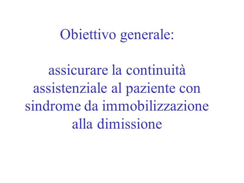 Obiettivi specifici: 1° obiettivo i famigliari dei pazienti con sindrome da immobilizzazione sanno riconoscere alla dimissione quattro caratteristiche predisponenti alle lesioni da decubito (inappetenza, immobilità, incontinenza, arrossamento)
