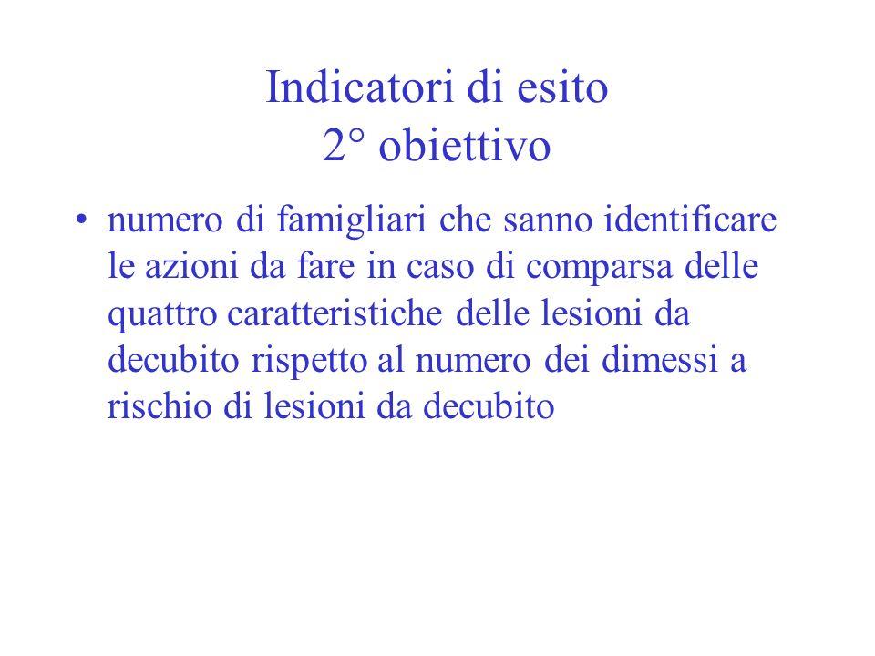 Indicatori di esito 2° obiettivo numero di famigliari che sanno identificare le azioni da fare in caso di comparsa delle quattro caratteristiche delle