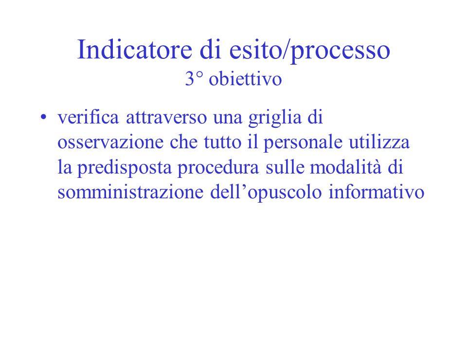 Indicatore di esito/processo 3° obiettivo verifica attraverso una griglia di osservazione che tutto il personale utilizza la predisposta procedura sul