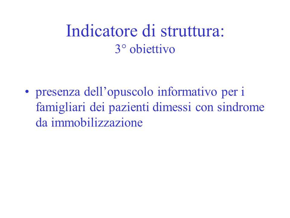 Indicatore di struttura: 3° obiettivo presenza dellopuscolo informativo per i famigliari dei pazienti dimessi con sindrome da immobilizzazione