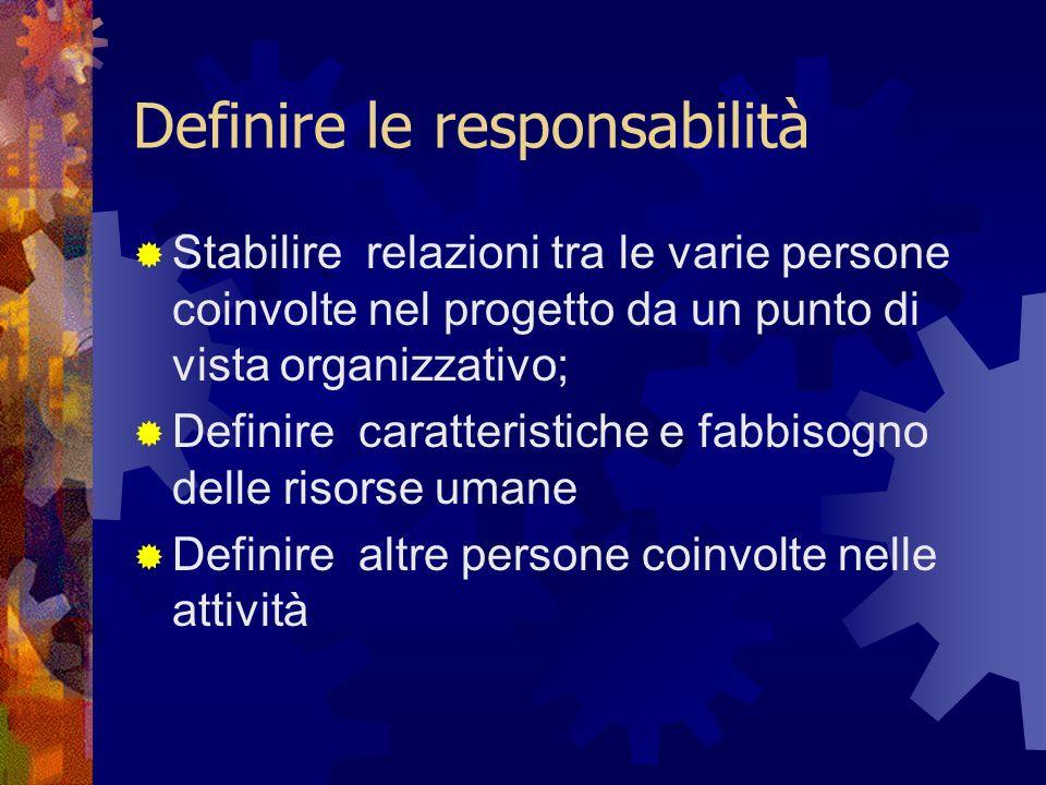 Definire le responsabilità Stabilire relazioni tra le varie persone coinvolte nel progetto da un punto di vista organizzativo; Definire caratteristiche e fabbisogno delle risorse umane Definire altre persone coinvolte nelle attività