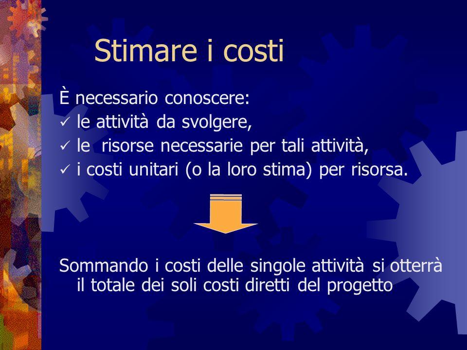 Stimare i costi È necessario conoscere: le attività da svolgere, le risorse necessarie per tali attività, i costi unitari (o la loro stima) per risorsa.