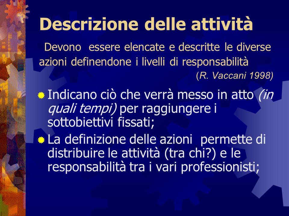 Descrizione delle attività Devono essere elencate e descritte le diverse azioni definendone i livelli di responsabilità (R.