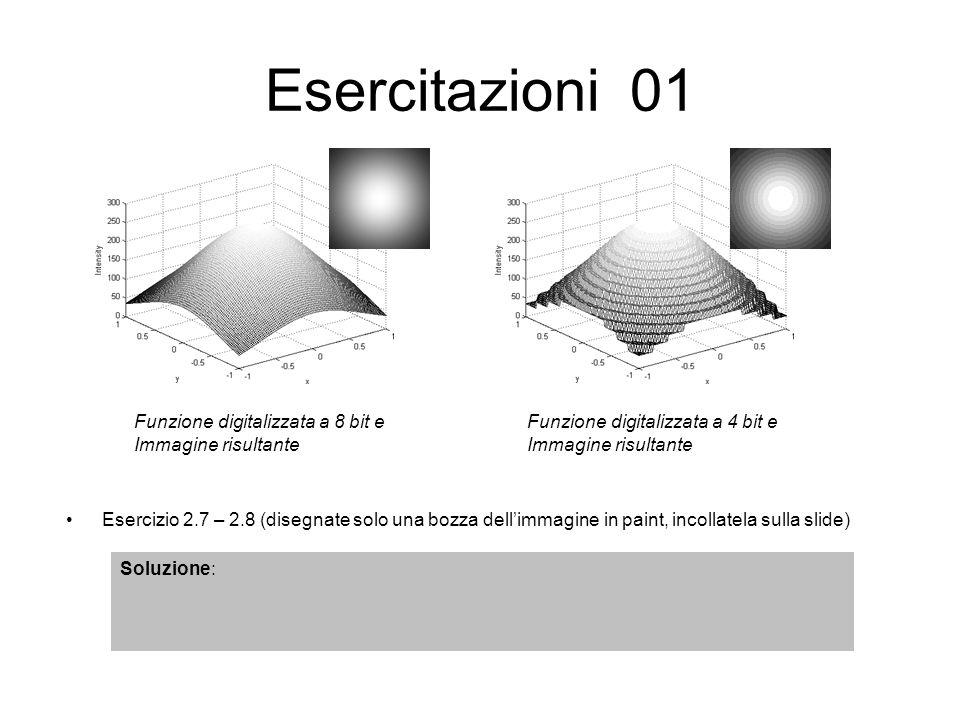 Esercitazioni 01 Esercizio 2.7 – 2.8 (disegnate solo una bozza dellimmagine in paint, incollatela sulla slide) Soluzione: Funzione digitalizzata a 8 bit e Immagine risultante Funzione digitalizzata a 4 bit e Immagine risultante