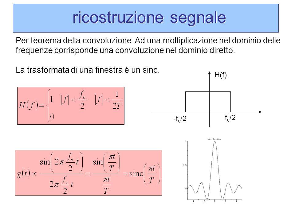 ricostruzione segnale Per teorema della convoluzione: Ad una moltiplicazione nel dominio delle frequenze corrisponde una convoluzione nel dominio dire