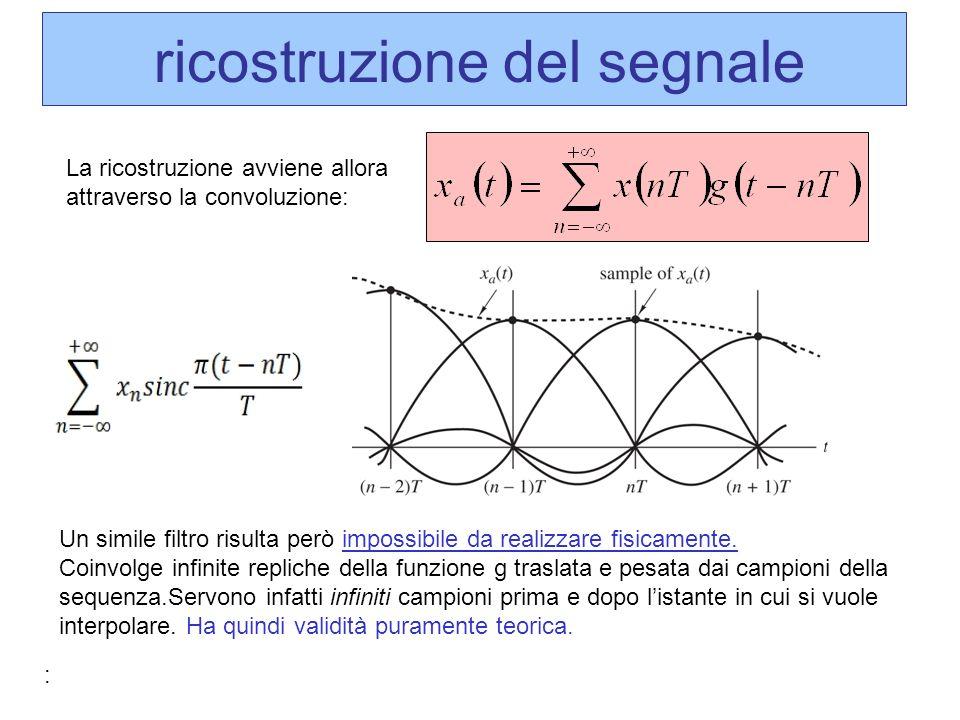 ricostruzione del segnale La ricostruzione avviene allora attraverso la convoluzione: Un simile filtro risulta però impossibile da realizzare fisicame