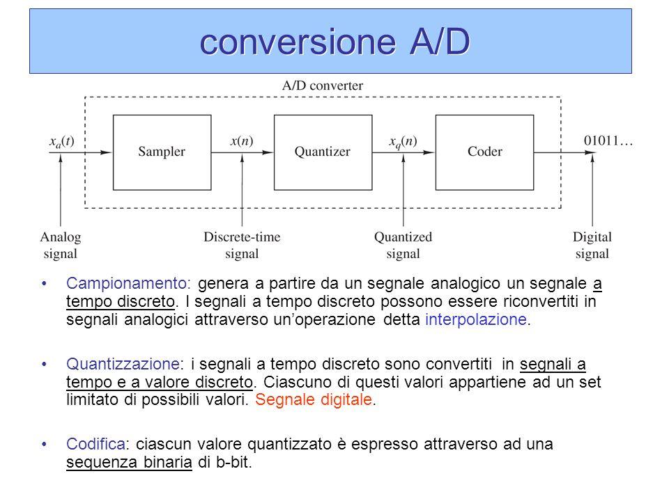 conversione A/D Campionamento: genera a partire da un segnale analogico un segnale a tempo discreto. I segnali a tempo discreto possono essere riconve