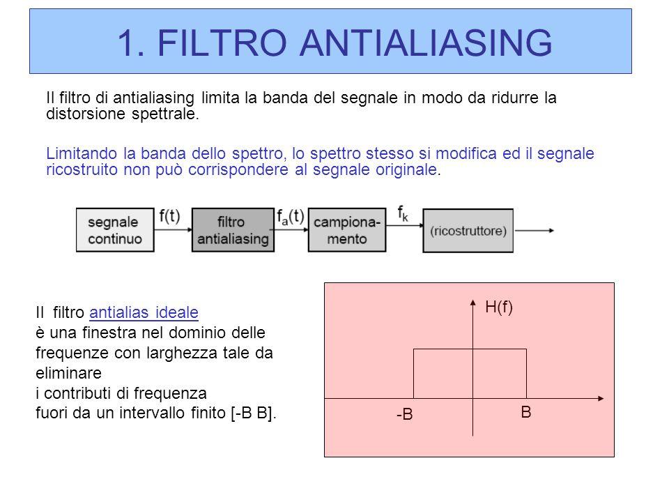 Il filtro di antialiasing limita la banda del segnale in modo da ridurre la distorsione spettrale. Limitando la banda dello spettro, lo spettro stesso