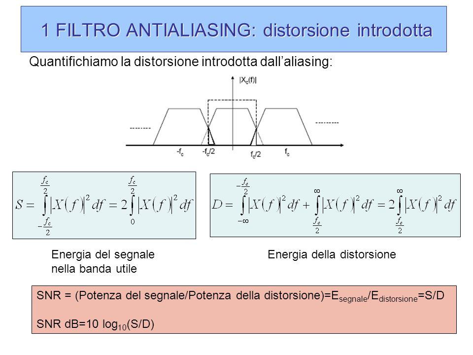 1 FILTRO ANTIALIASING: distorsione introdotta Energia del segnale nella banda utile Energia della distorsione SNR = (Potenza del segnale/Potenza della