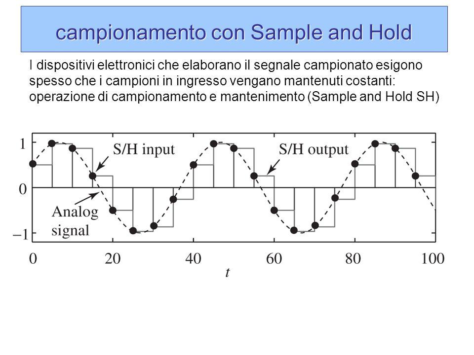 campionamento con Sample and Hold I dispositivi elettronici che elaborano il segnale campionato esigono spesso che i campioni in ingresso vengano mant