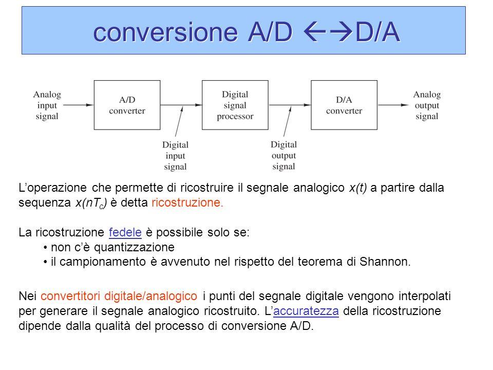 conversione A/D D/A Loperazione che permette di ricostruire il segnale analogico x(t) a partire dalla sequenza x(nT c ) è detta ricostruzione. La rico