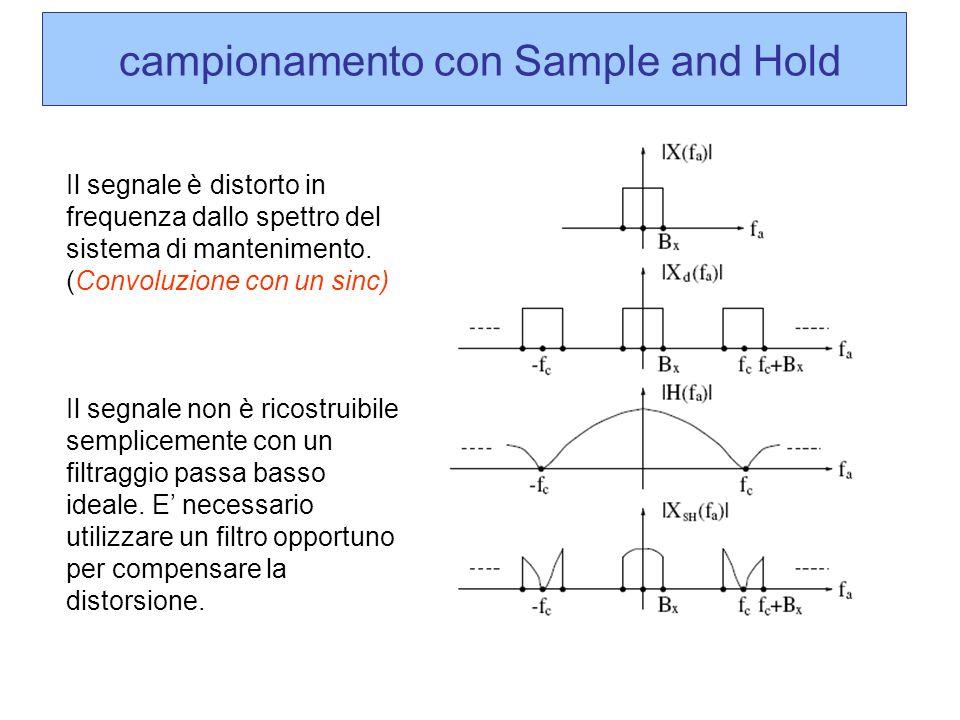 Il segnale è distorto in frequenza dallo spettro del sistema di mantenimento. (Convoluzione con un sinc) Il segnale non è ricostruibile semplicemente