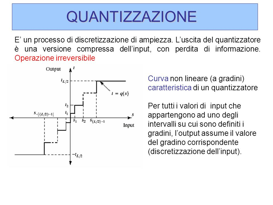 E un processo di discretizzazione di ampiezza. Luscita del quantizzatore è una versione compressa dellinput, con perdita di informazione. Operazione i